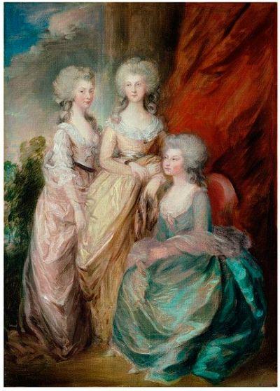 George III daughters